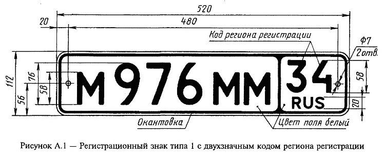 гост для установки номерных знаком россия