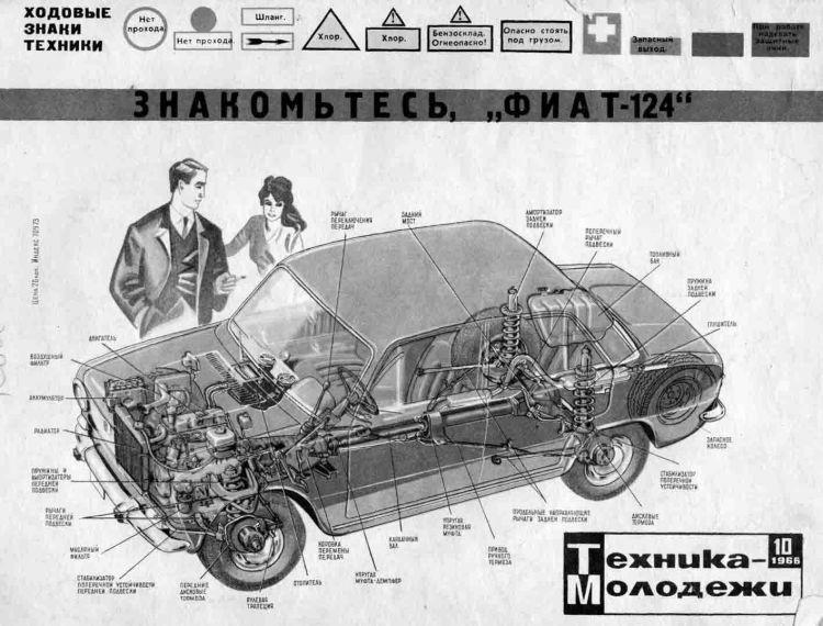 Взрыв-схема Fiat 124