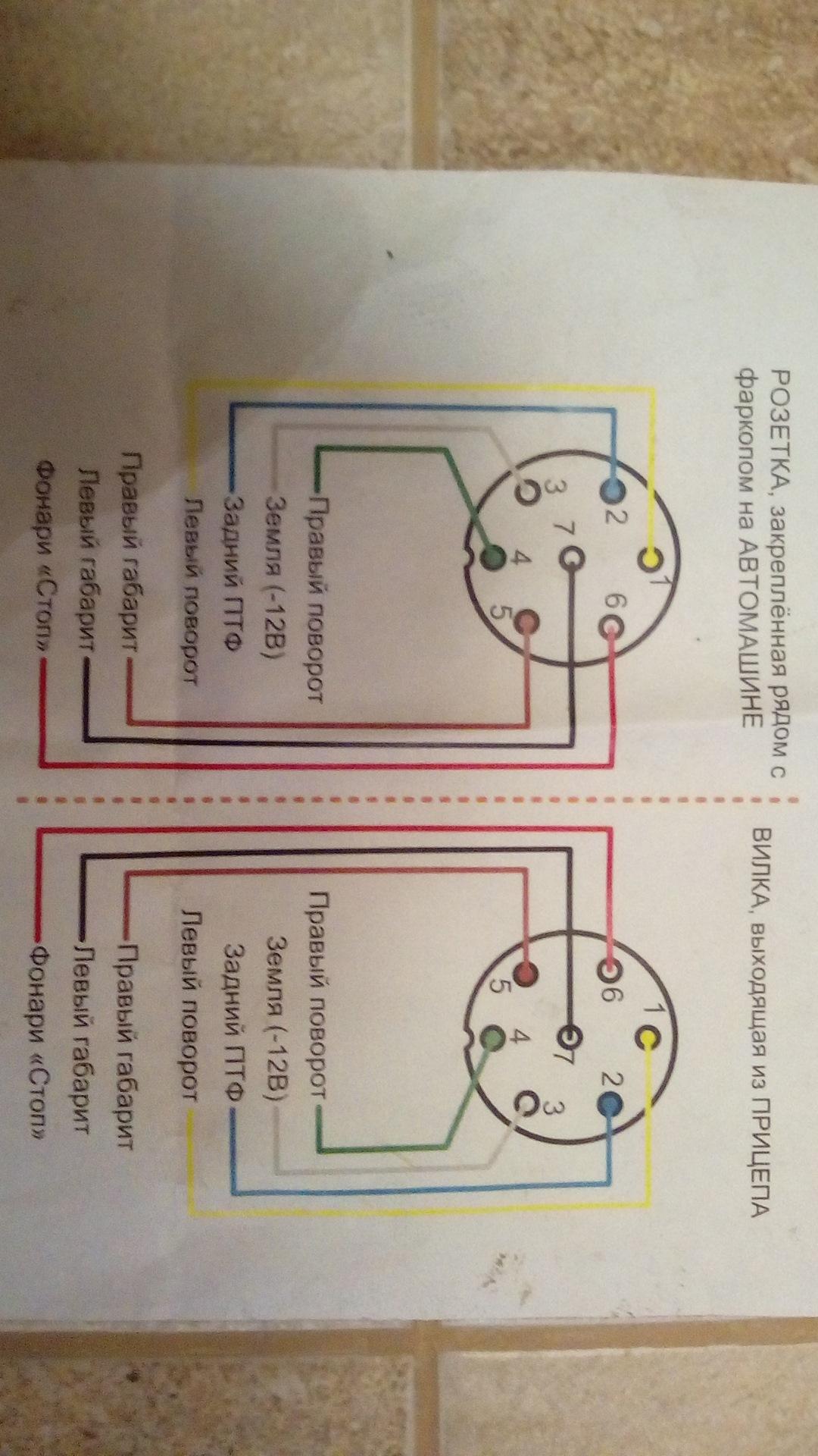 Схема подключения розеток прицепа