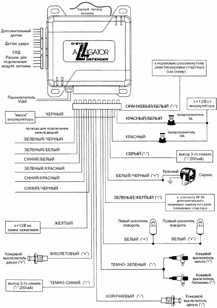 Инструкция по установке автосигнализаций томагавк