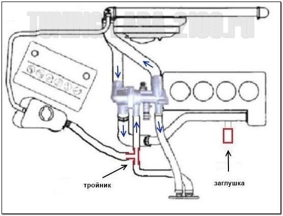 Фото №44 - схема работы термостата ВАЗ 2110