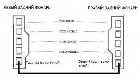 Схема фишек