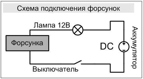 схема соединения цепи чистки