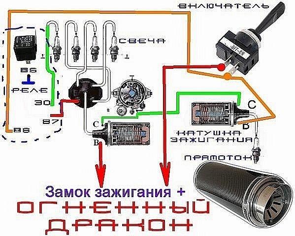 Как сделать пламя с глушака ваз 2106 - Opalubka-new.ru