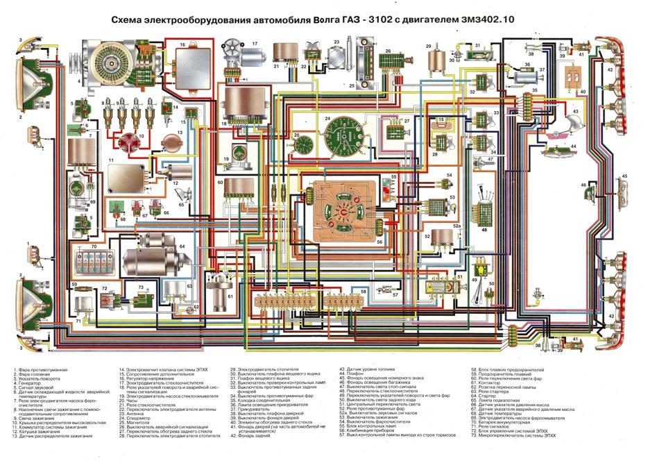 Газ 31029 цветная электрическая схема