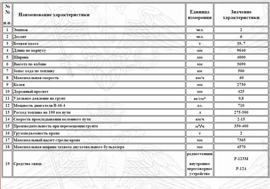 Каталог бат 2 альбомы для монет 10 рублей биметалл