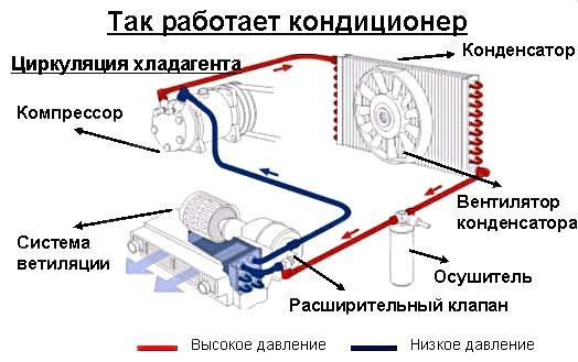 Автокондиционер теплообменник Уплотнения теплообменника Alfa Laval M10-MFG Салават