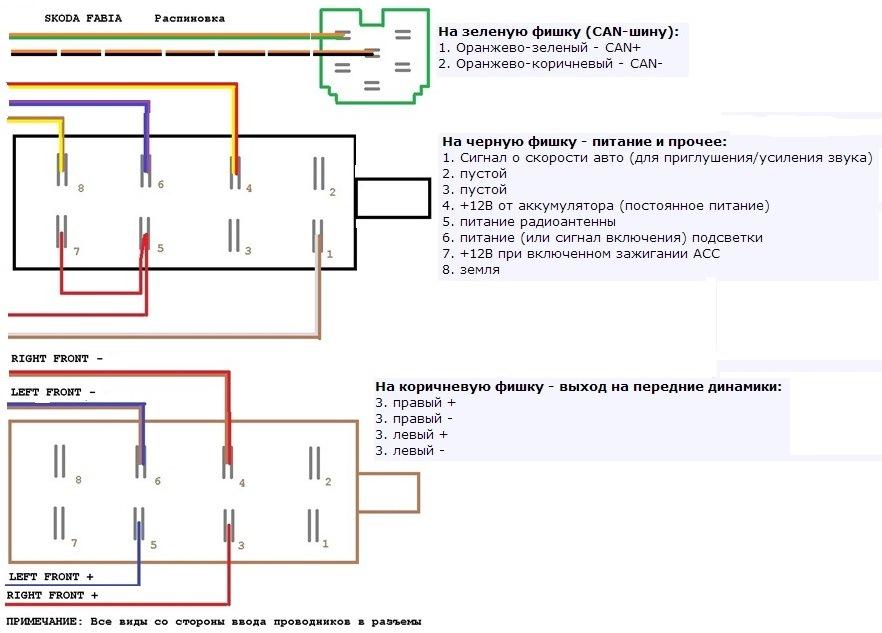 разводка проводов штатного разъема магнитолы skoda
