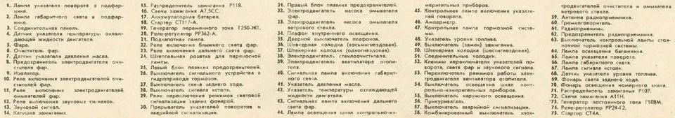 пару схем на москвич