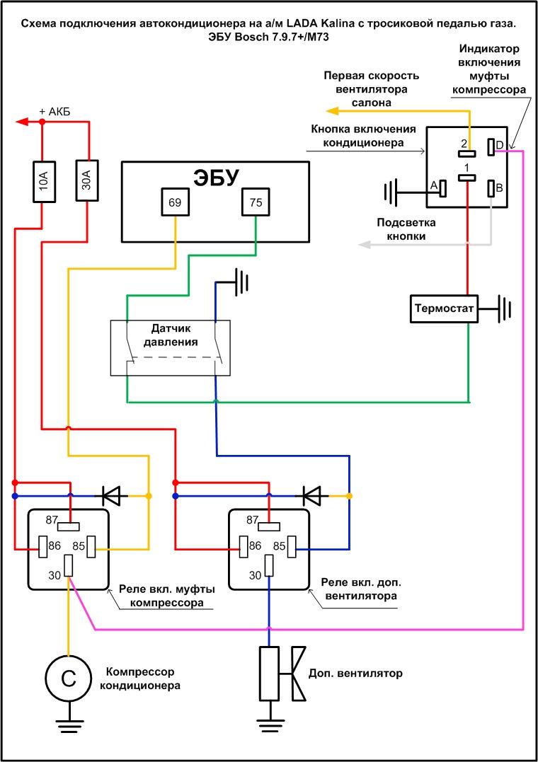 Авто кондиционер схема установки цена кондиционера general climate