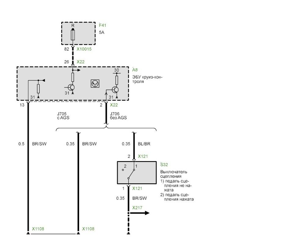 как работает круиз контроль на BMW e39