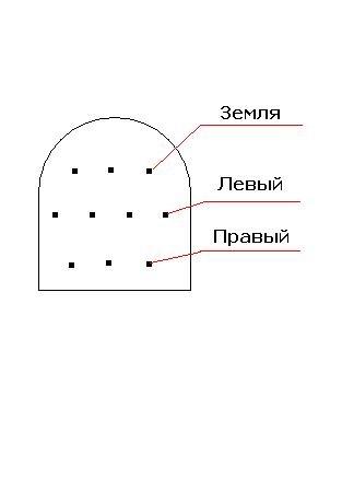 Схема разъема шины ai net