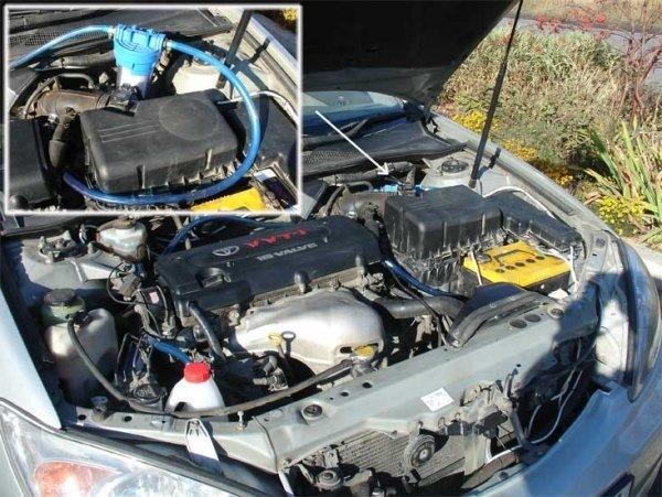 Авто на водороде своими руками
