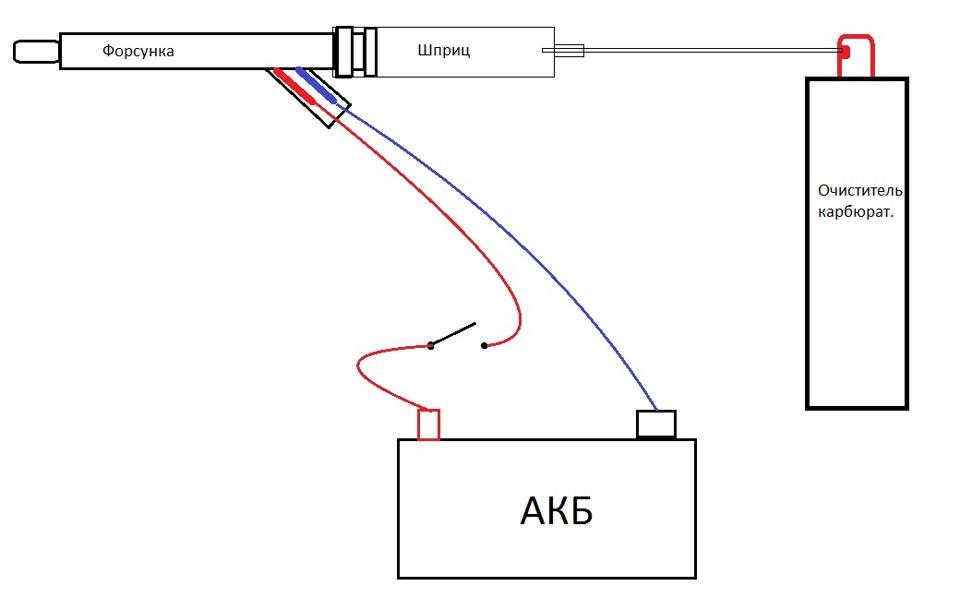Изготовить инжектор своими руками