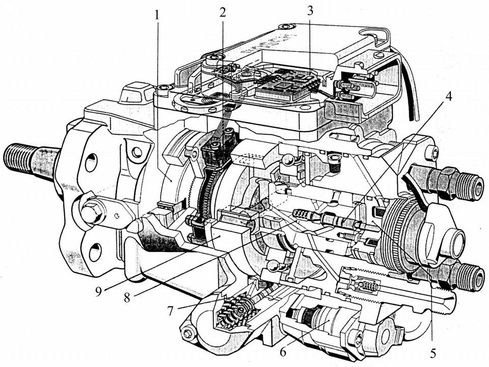 проверка дизельной топливной системы фольксваген т4