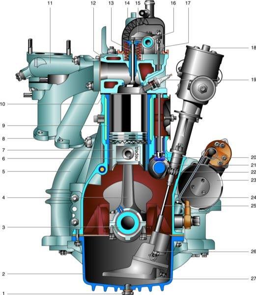 Реальные возможности двигателя ЗМЗ 402 - разрушение мифов змз 402(часть1) - logbook GAZ 31 CRUISER 2001 on DRIVE2