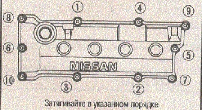 Фото №5 - порядок затяжки головки ВАЗ 2110