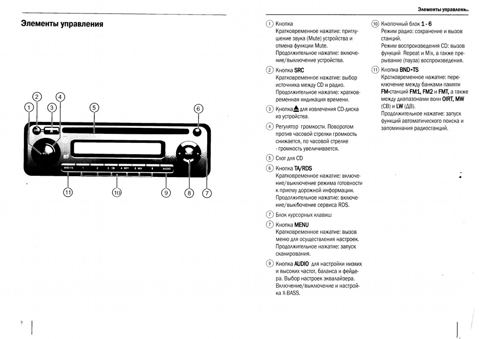 Инструкции по эксплуатации магнитолы