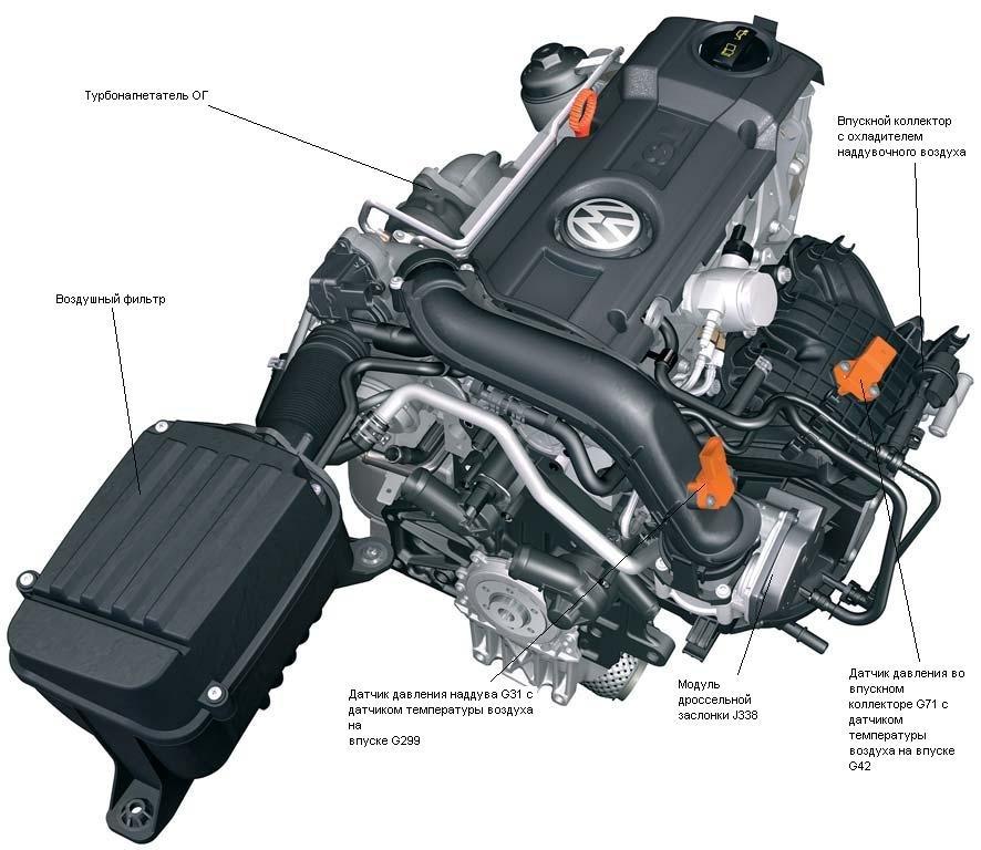 Двигатель caxa 1.4 tsi схема
