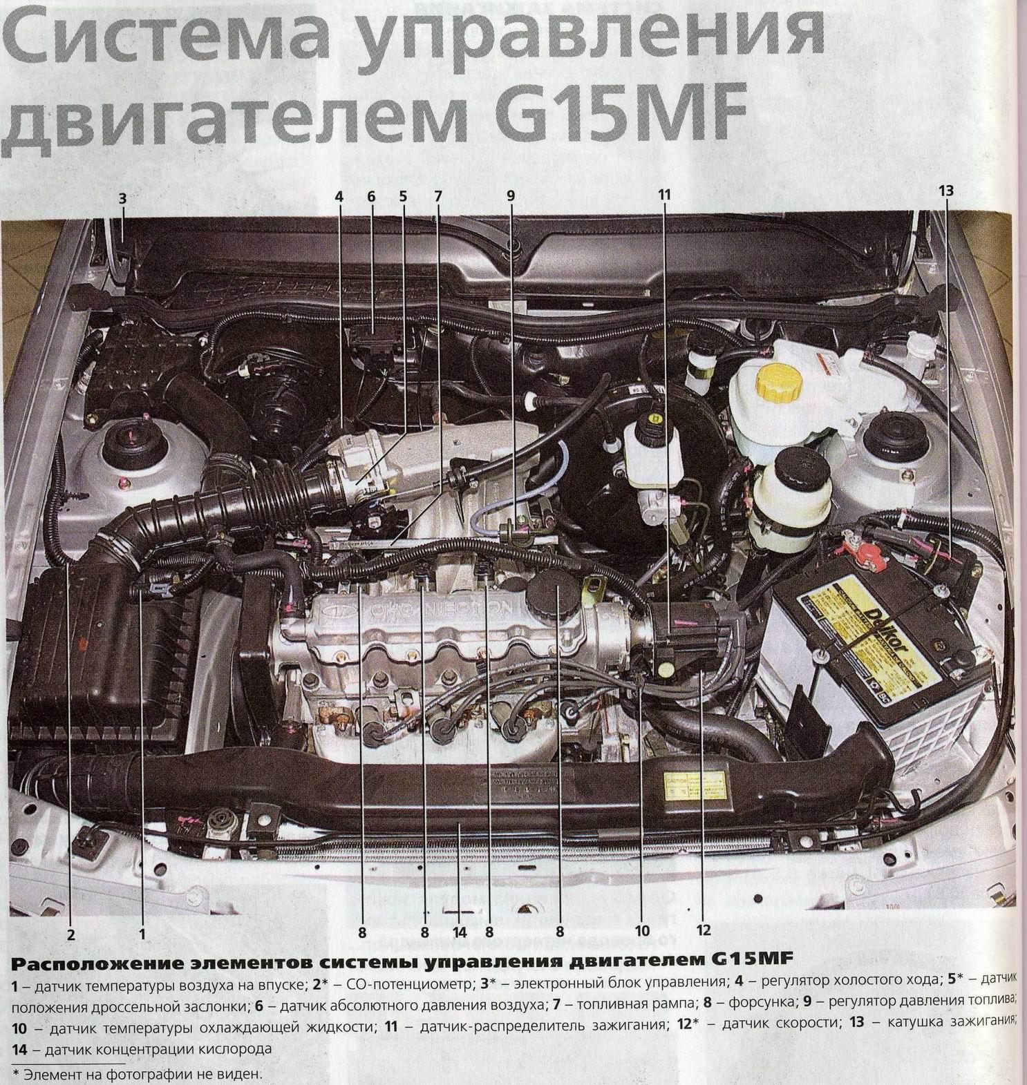 фото двигателя с описанием нексия лишь свечи