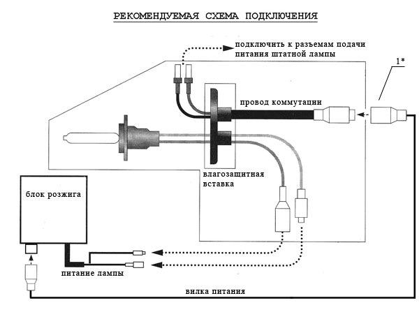 Схема подключения ксенона