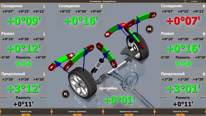 Как сделать геометрию колёс