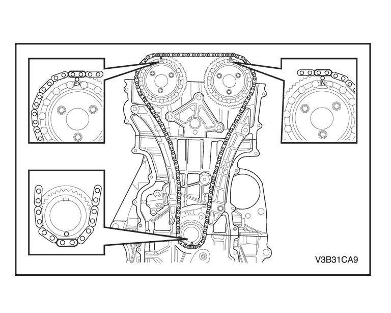 Инструкция по эксплуатации Шевроле Эпика 2011