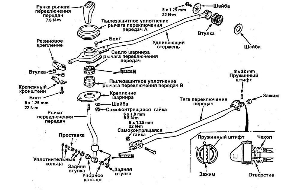 Схема из мануала для Civic 6