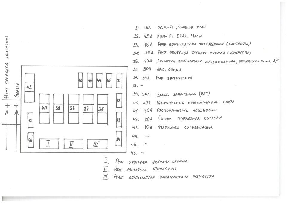 Схема honda civic 2003