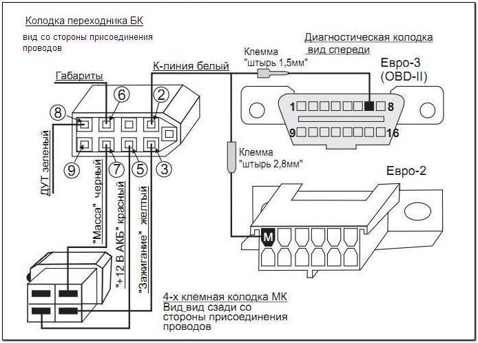 бк гамма-115 инструкция