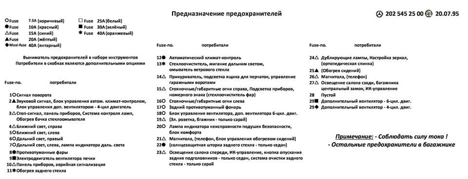 Мерседес 202 схема предохранителей