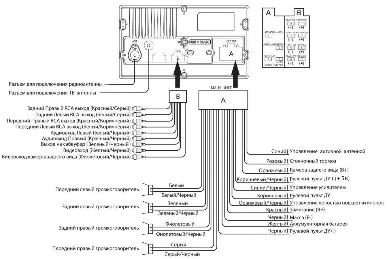 Схема подключения магнитолы mystery с экраном6