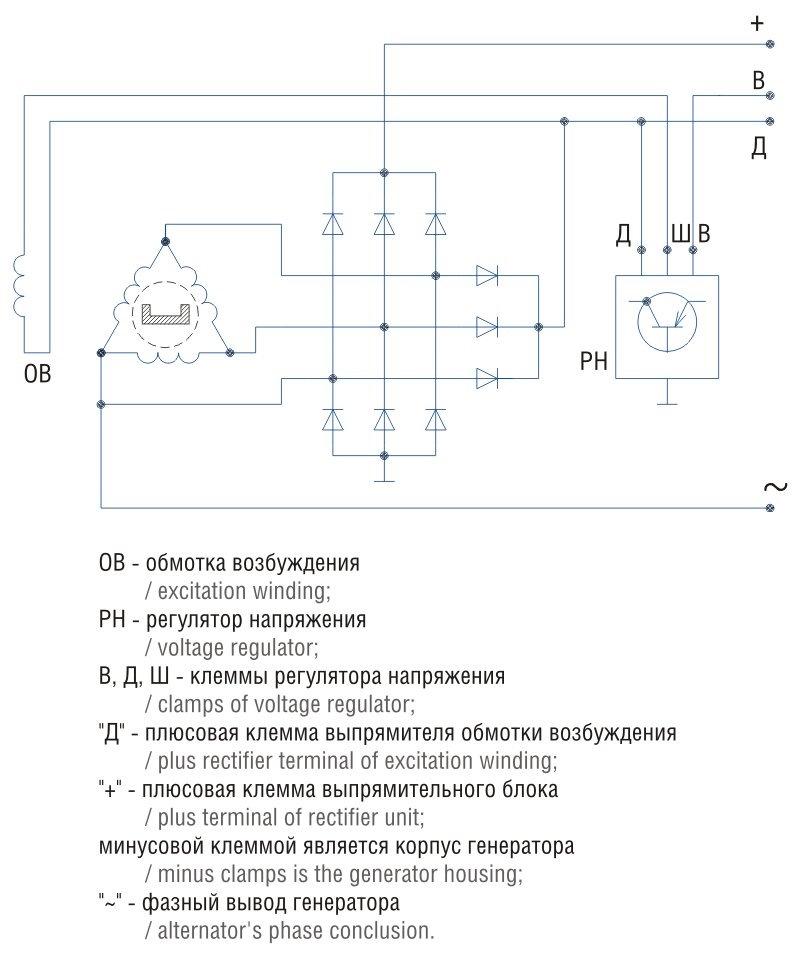 Г1000 схема генератора