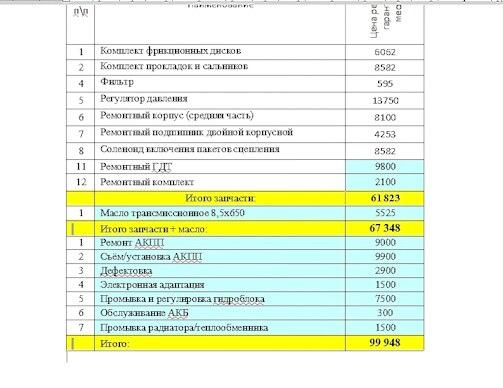 Смета на замену теплообменников Уплотнения теплообменника КС 15 Елец