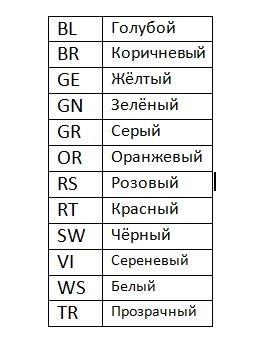 Обозначения цветов проводов на схемах