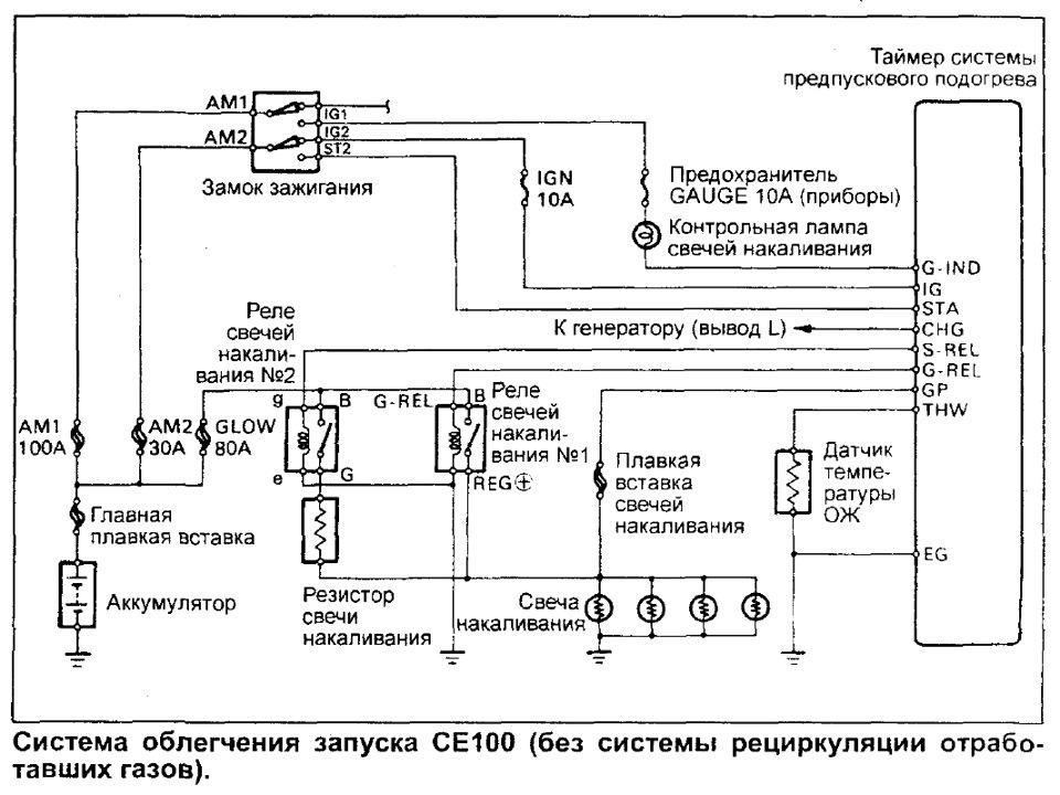 Схема блока управления нагревом свечей тойота королла