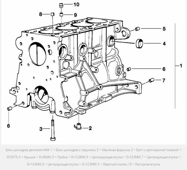 BMW M44 - Wikipedia
