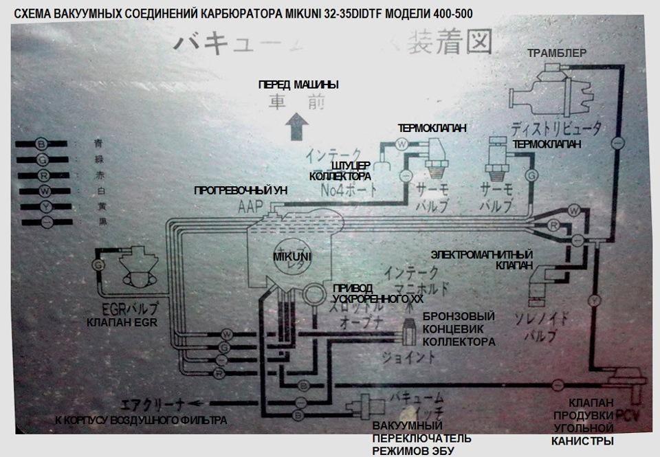соединений Схема вакуумных