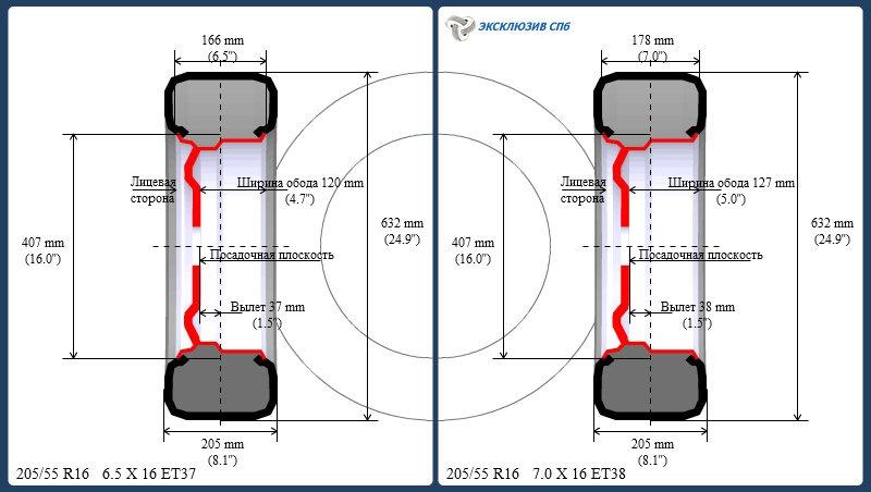 функции, которые можно ли одеть резину 245 на 265 диск специфических видов синтетики
