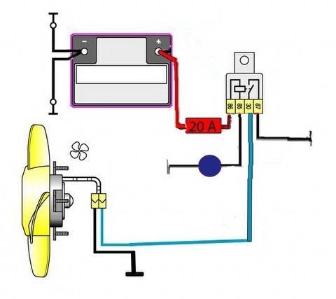Как сделать принудительное включение вентилятора на ваз