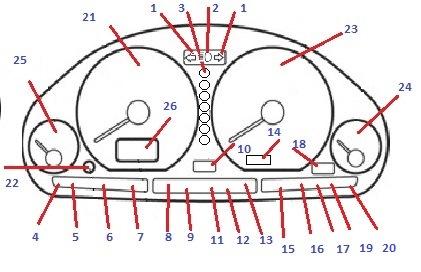описание панели приборов и контрольных ламп бортжурнал  описание панели приборов и контрольных ламп бортжурнал mitsubishi carisma серо зелный 2003 года на drive2