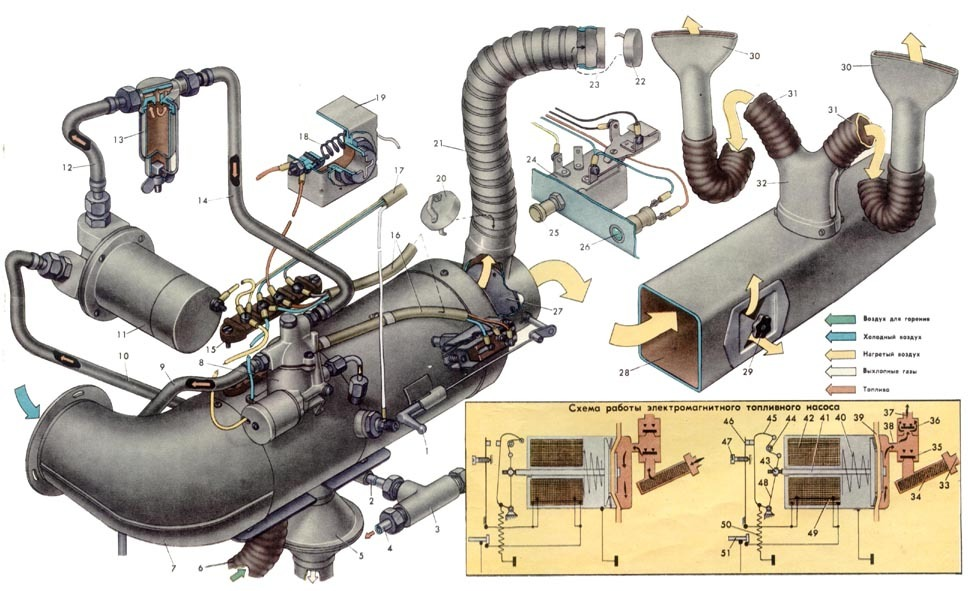 схема подключения отопителя заз 968м