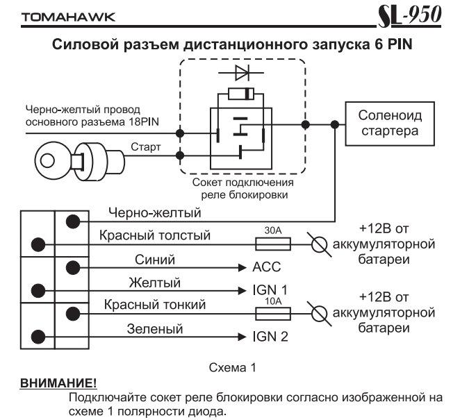 инструкция по установке Sl 950 томагавк - фото 6