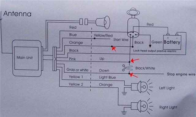 Как установить сигнализацию на квадроцикл своими руками
