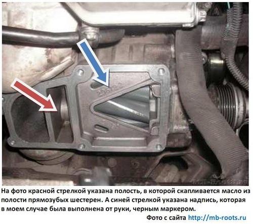 обьм масла в двигателе мерседес е200 компрессор