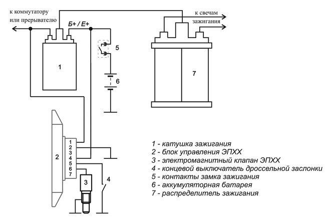 Схема подключения БУ ЭПХХ :