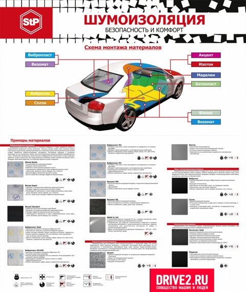Пример создание схемы цифровых