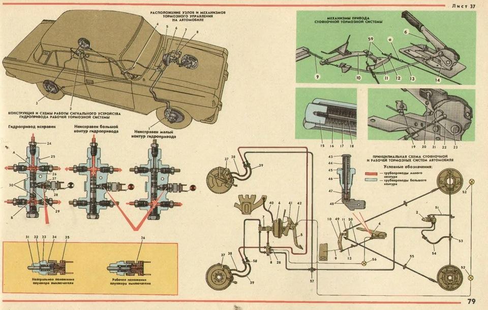Схема тормозной системы.