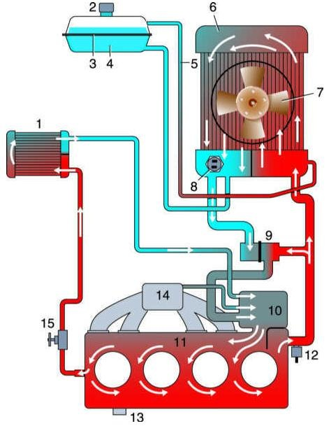Электрическая схема системы охлаждения камаза