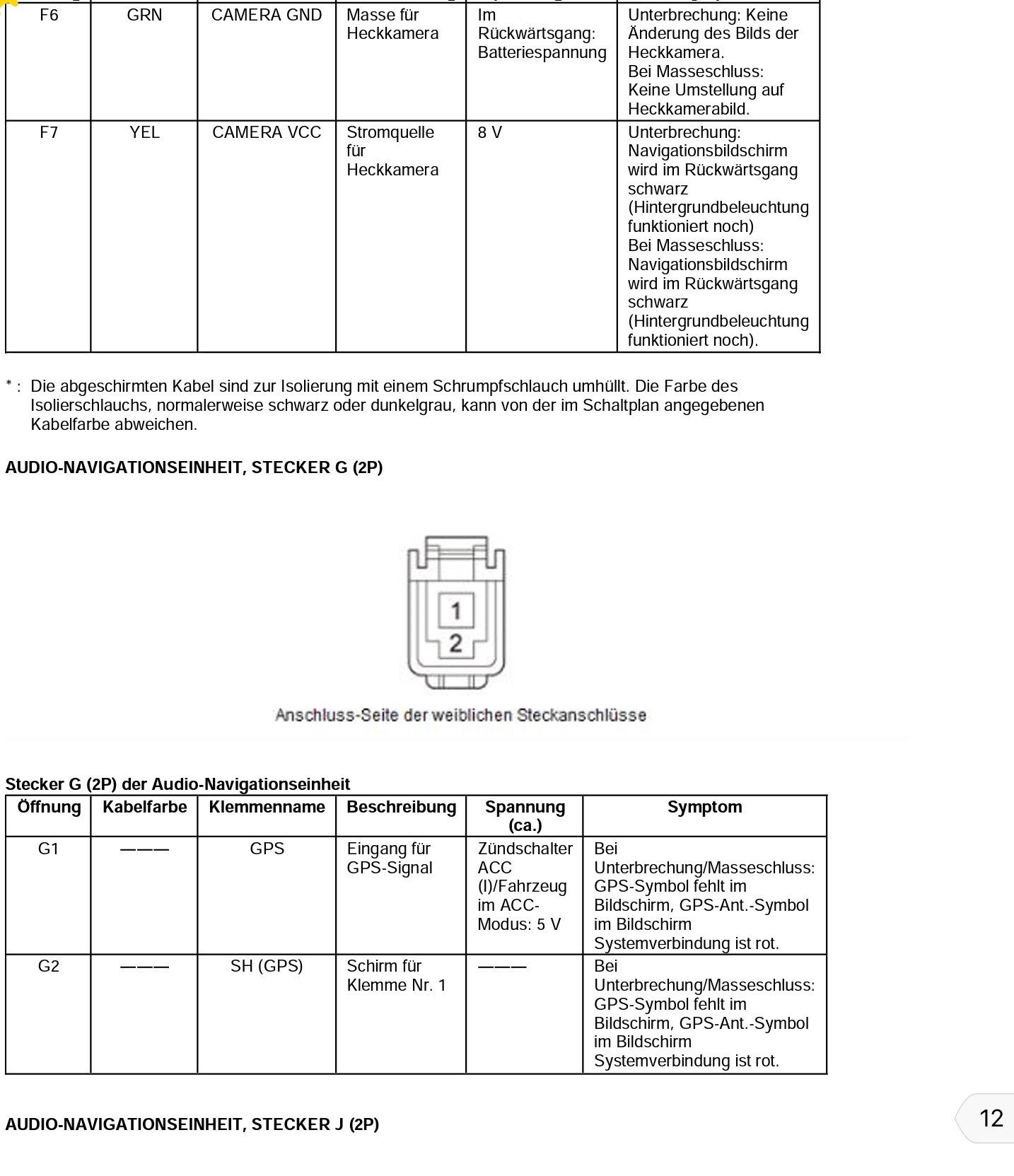 Tolle 2002 Cr V Scheinwerfer Schaltplan Zeitgenössisch - Die Besten ...